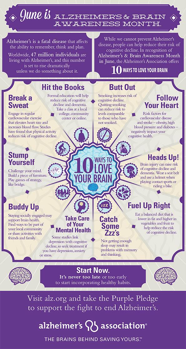 Alzheimers-Brain-Awareness-Month-Infographic